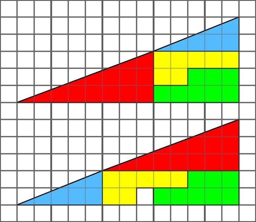 Triangel problem